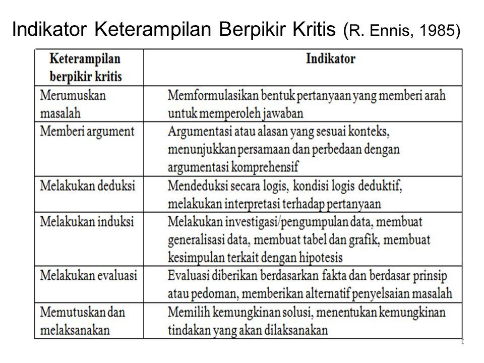 Indikator Keterampilan Berpikir Kritis (R. Ennis, 1985)