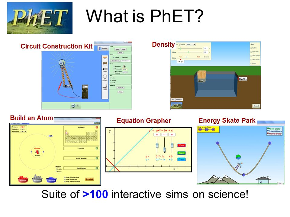 Suite of >100 interactive sims on science!