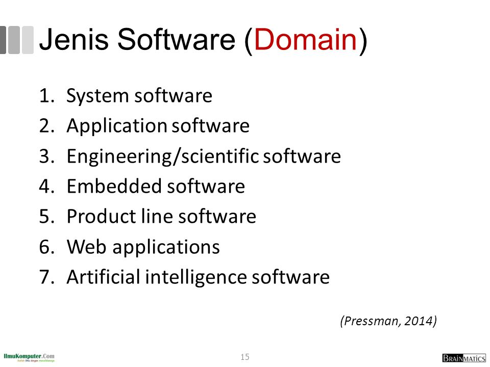 Jenis Software (Domain)