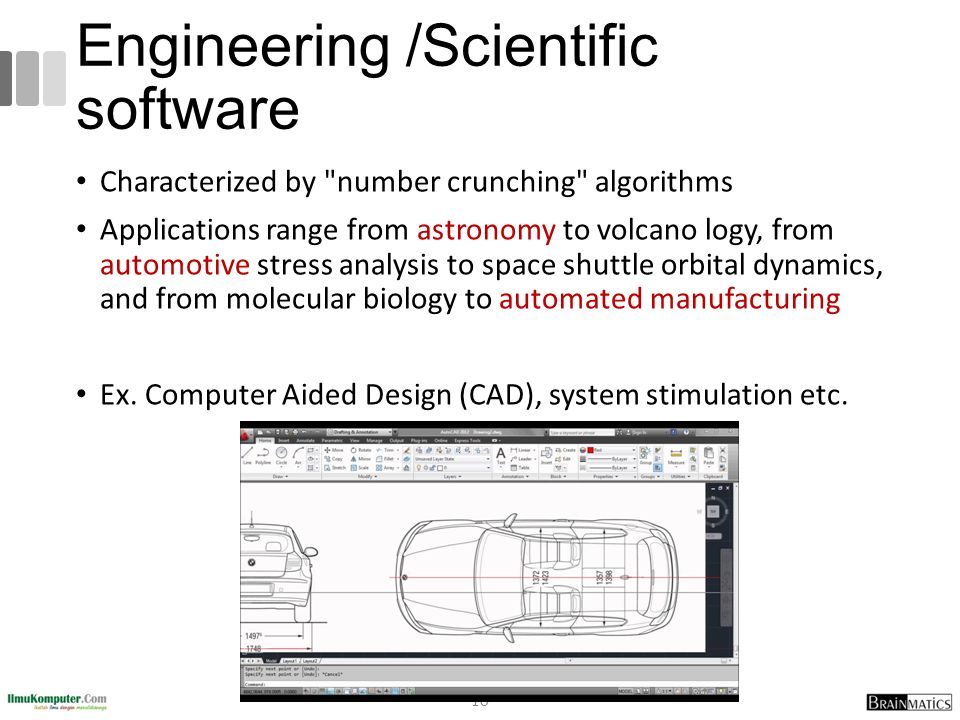 Engineering /Scientific software