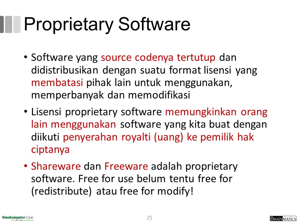 Proprietary Software