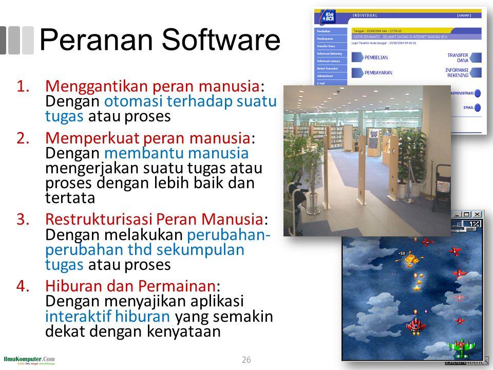 Peranan Software Menggantikan peran manusia: Dengan otomasi terhadap suatu tugas atau proses.