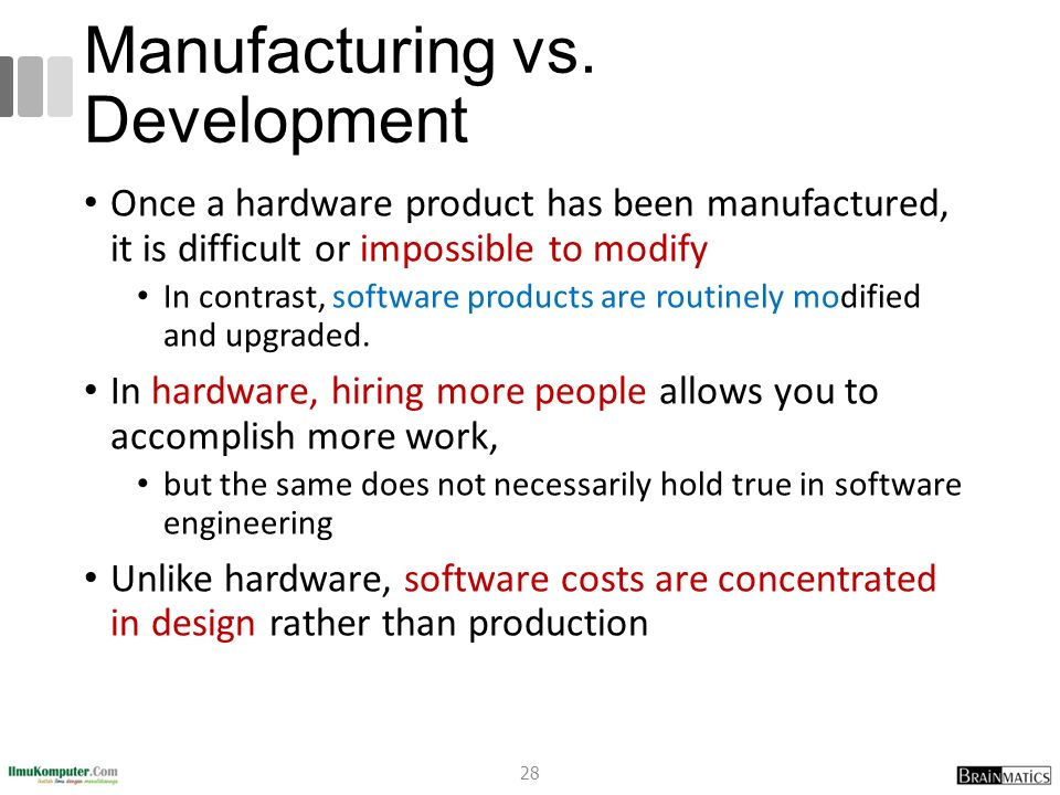 Manufacturing vs. Development