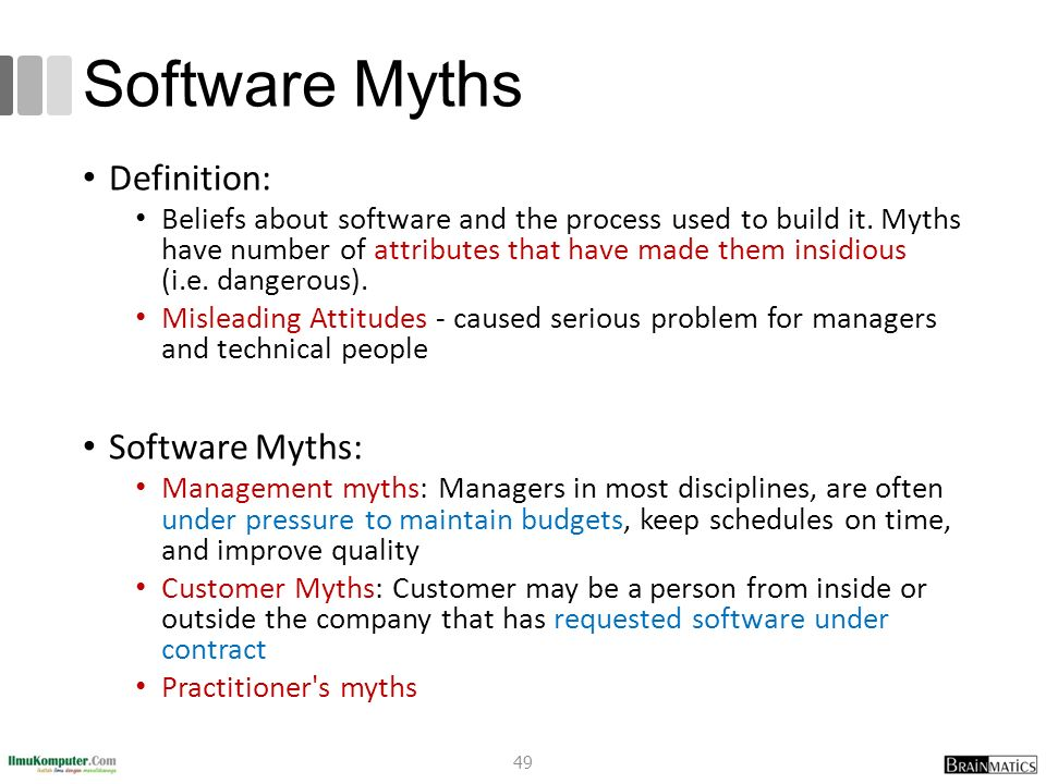 Software Myths Definition: Software Myths: