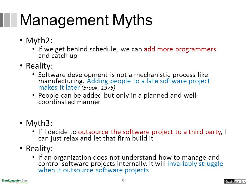 Management Myths Myth2: Reality: Myth3: