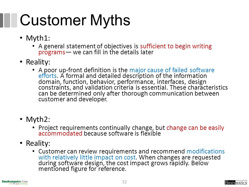 Customer Myths Myth1: Reality: Myth2:
