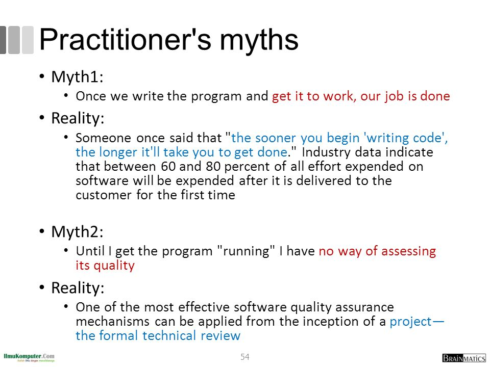Practitioner s myths Myth1: Reality: Myth2: