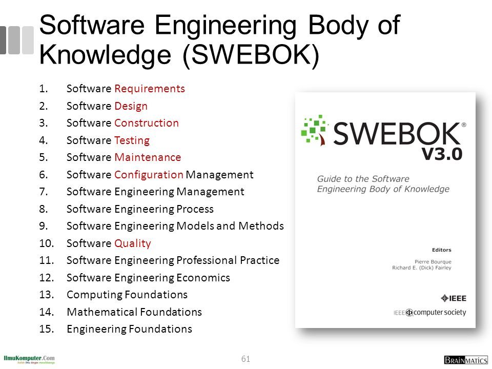 Software Engineering Body of Knowledge (SWEBOK)