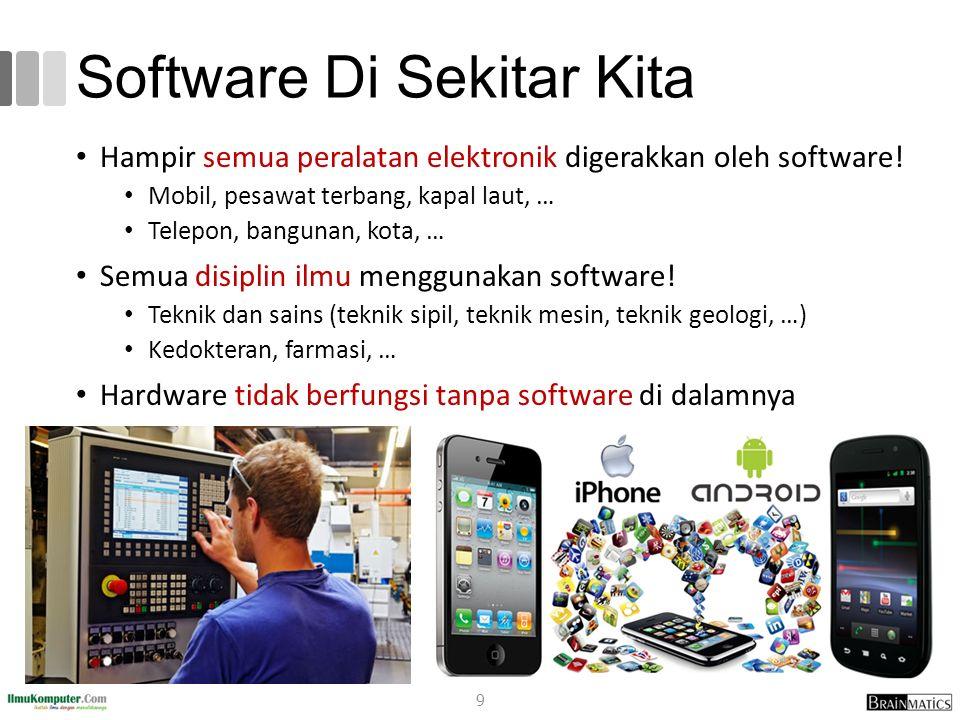 Software Di Sekitar Kita