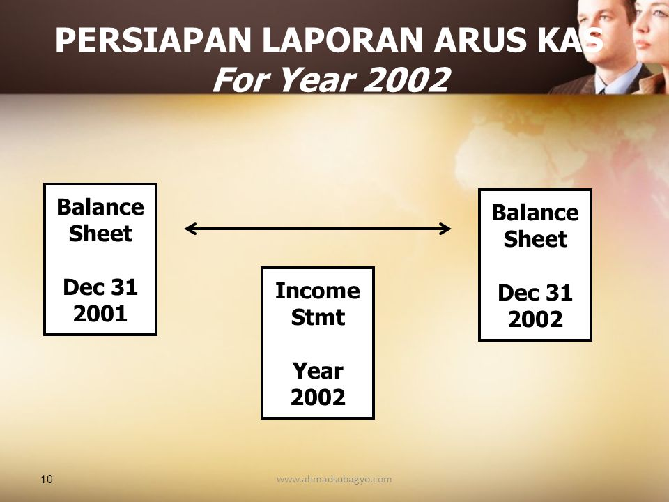 PERSIAPAN LAPORAN ARUS KAS For Year 2002