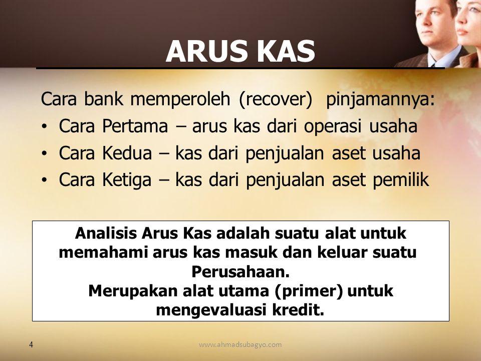 ARUS KAS Cara bank memperoleh (recover) pinjamannya: