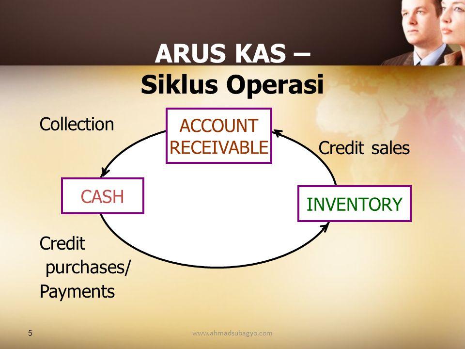 ARUS KAS – Siklus Operasi