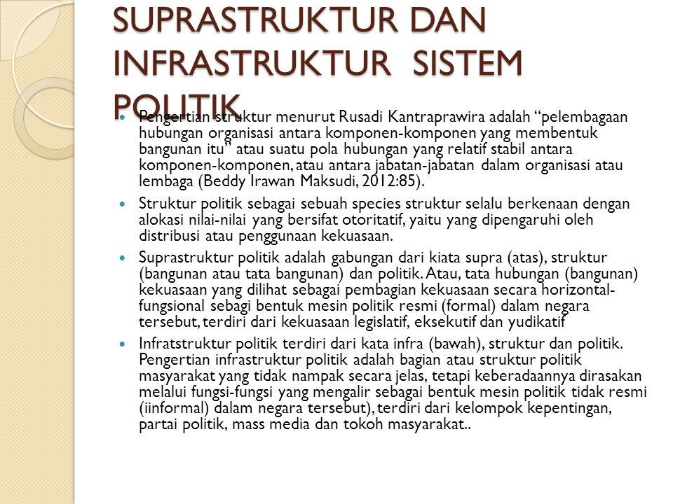 SUPRASTRUKTUR DAN INFRASTRUKTUR SISTEM POLITIK