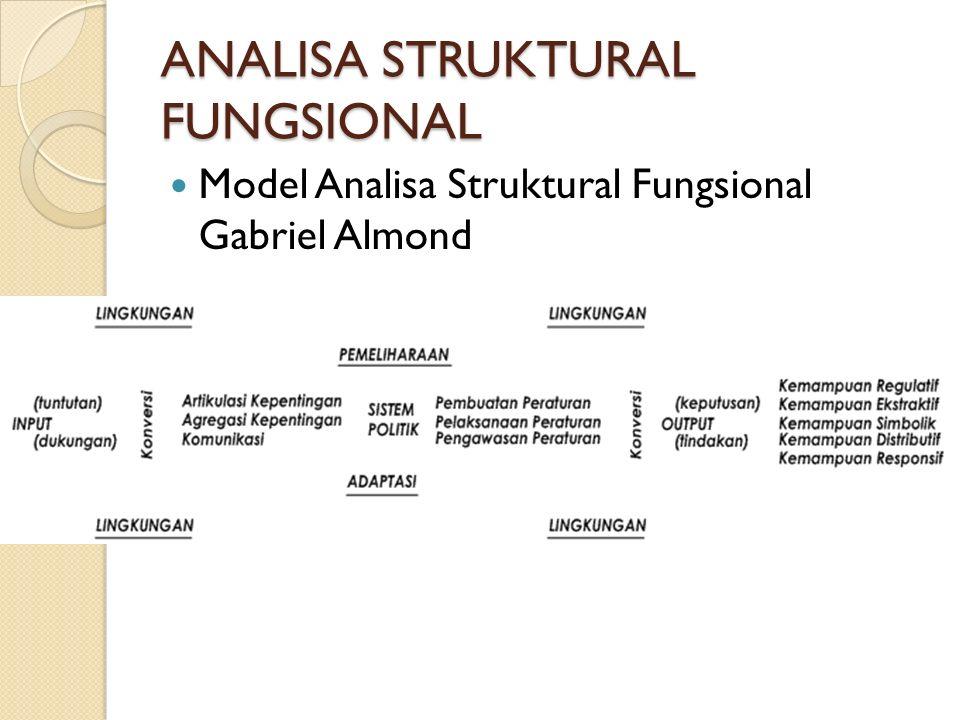 ANALISA STRUKTURAL FUNGSIONAL