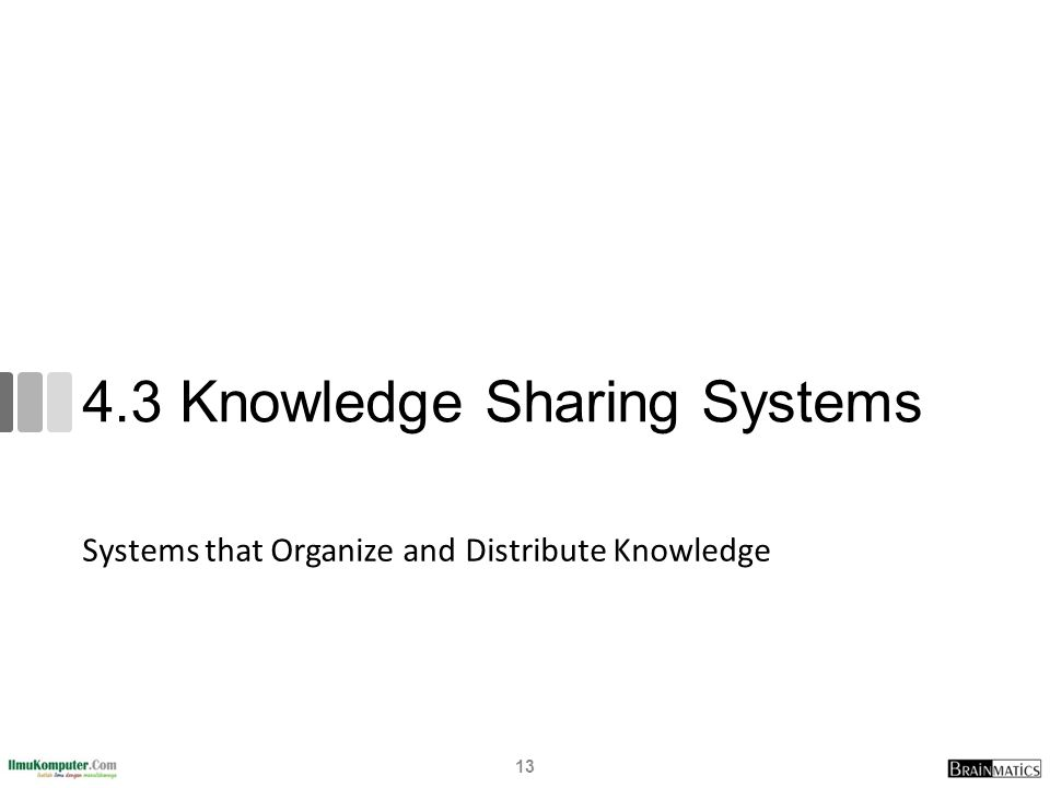 4.3 Knowledge Sharing Systems