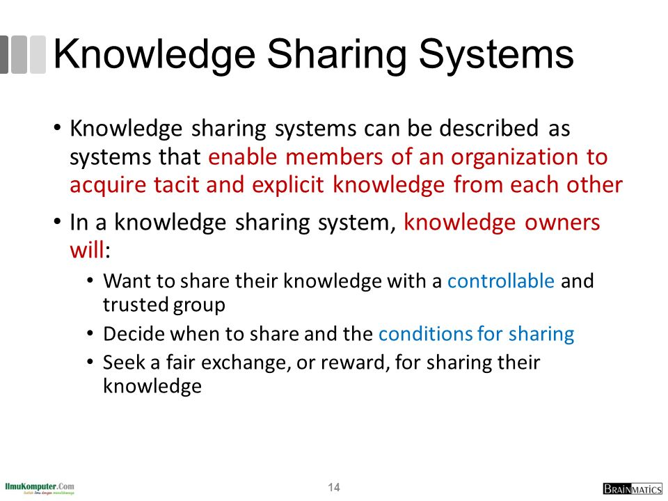 Knowledge Sharing Systems
