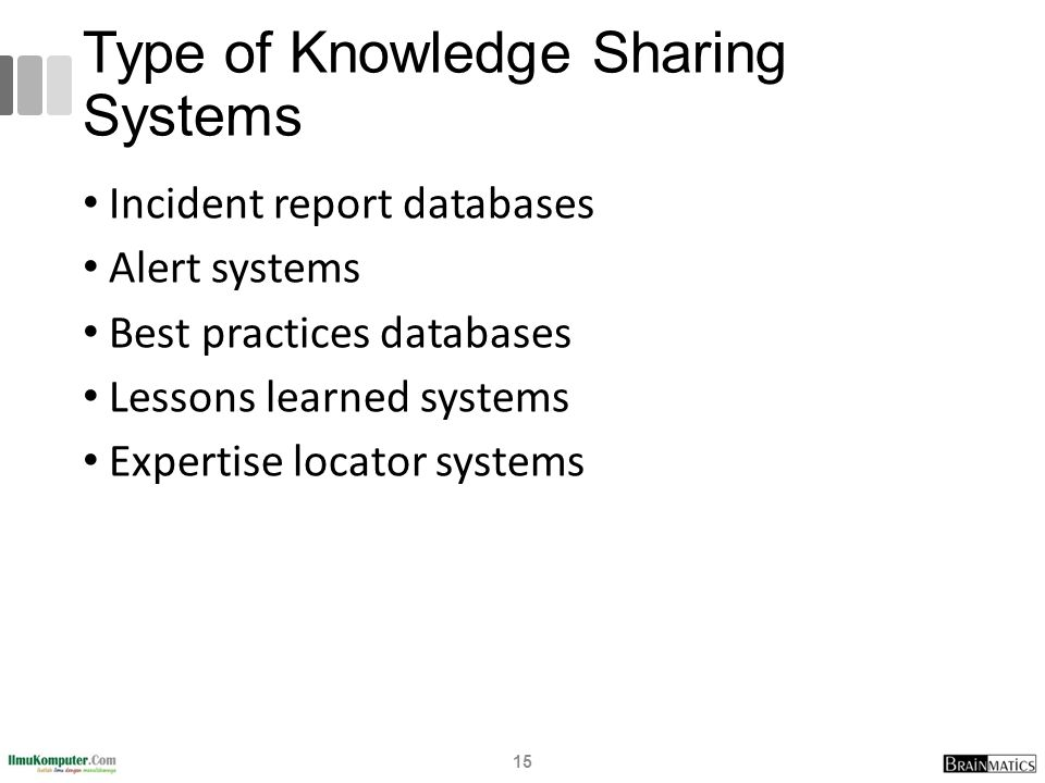 Type of Knowledge Sharing Systems