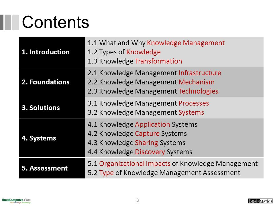 Contents 1. Introduction 1.1 What and Why Knowledge Management