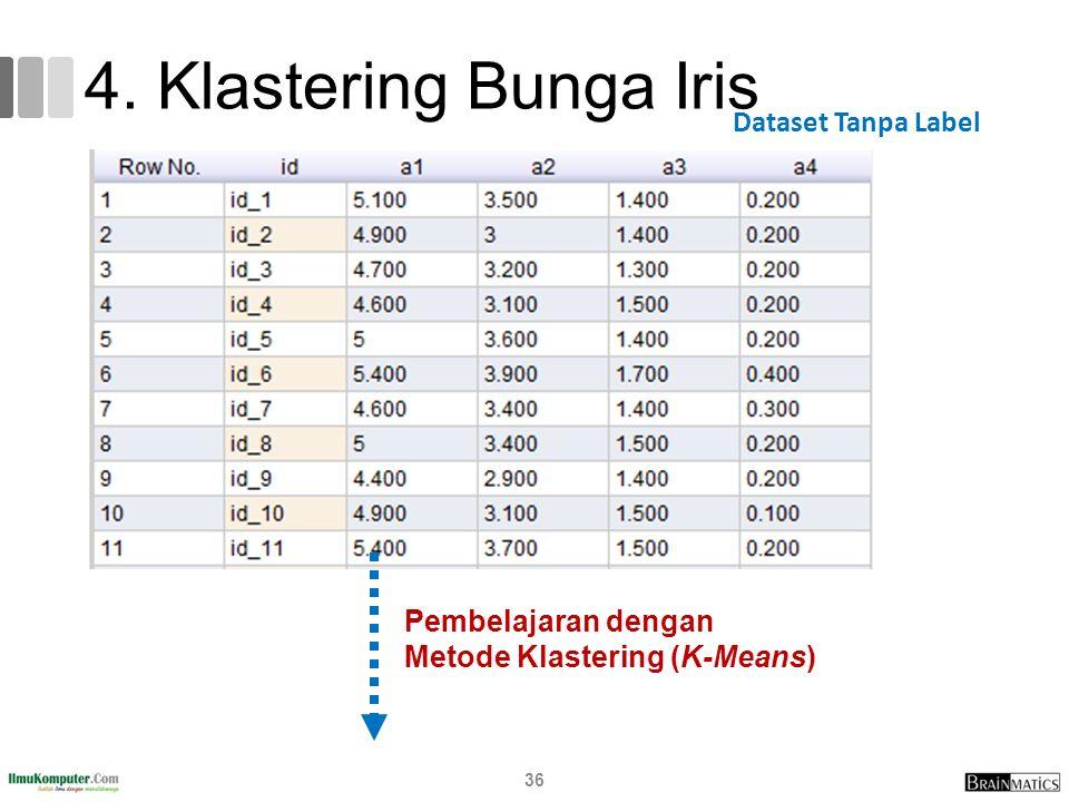 4. Klastering Bunga Iris Dataset Tanpa Label Pembelajaran dengan