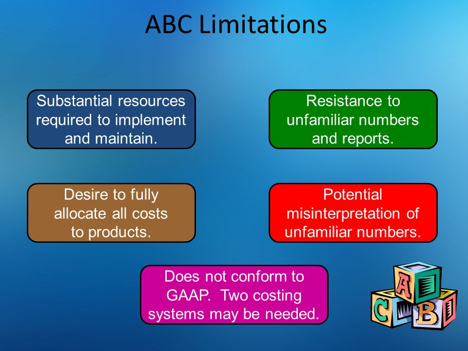 8-15 ABC Limitations. Substantial resources required to implement and maintain. Resistance to unfamiliar numbers and reports.