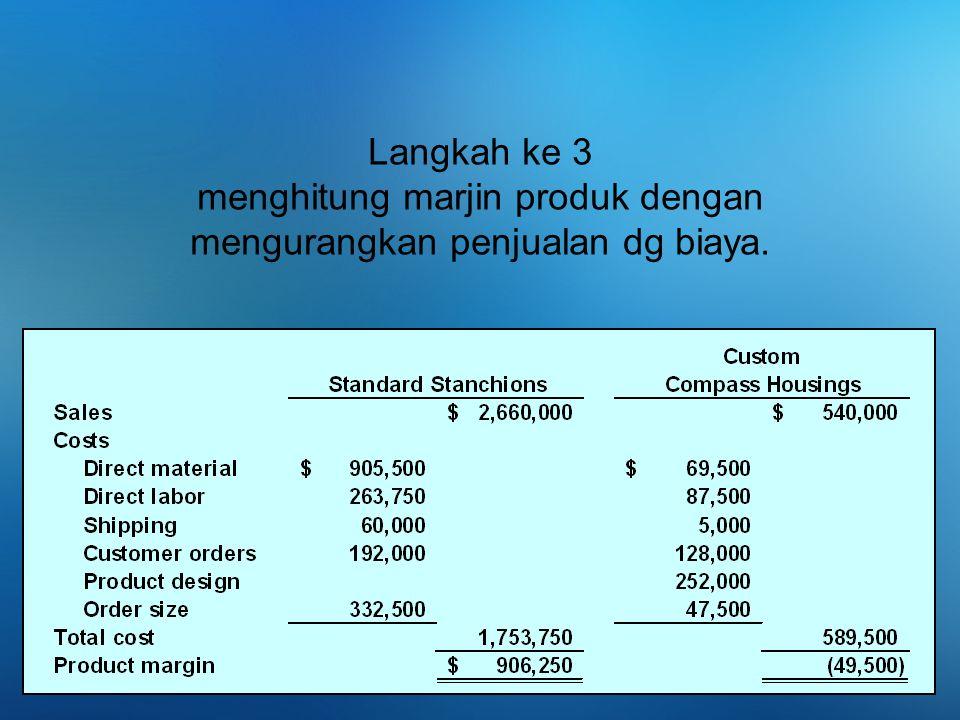 8-4 Langkah ke 3 menghitung marjin produk dengan mengurangkan penjualan dg biaya.
