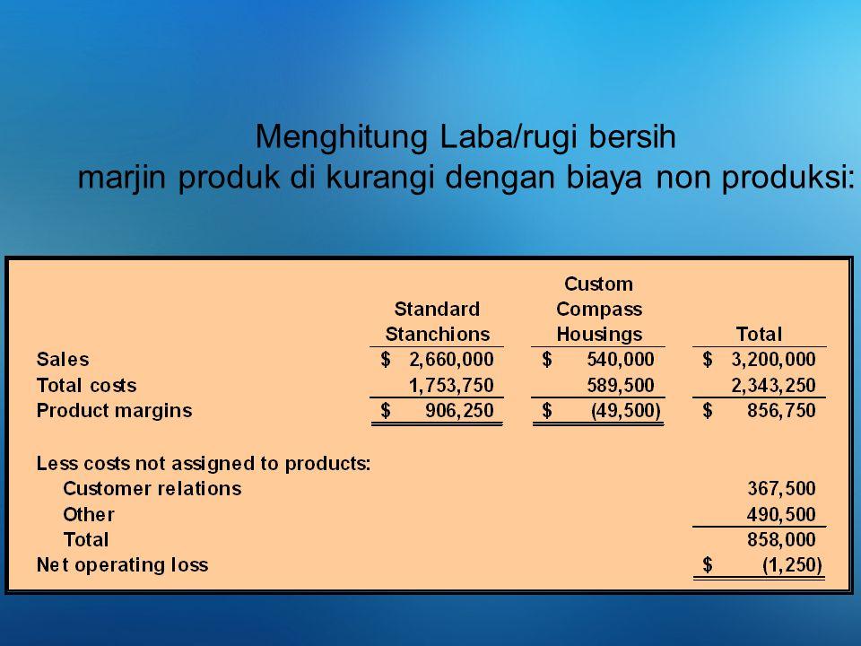 8-5 Menghitung Laba/rugi bersih marjin produk di kurangi dengan biaya non produksi: