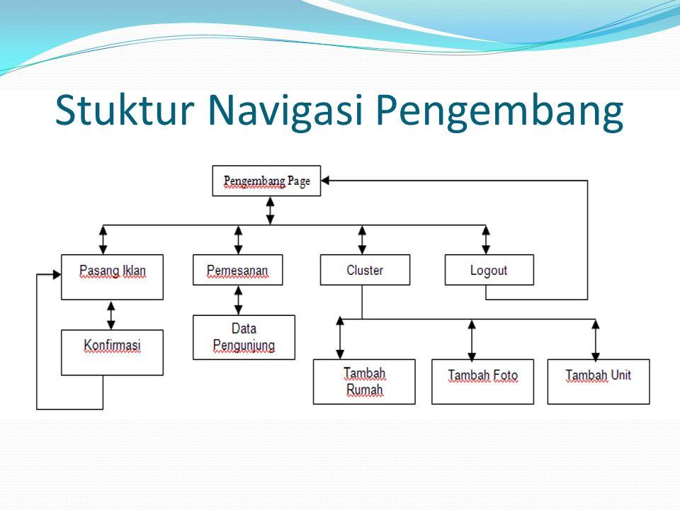 Stuktur Navigasi Pengembang