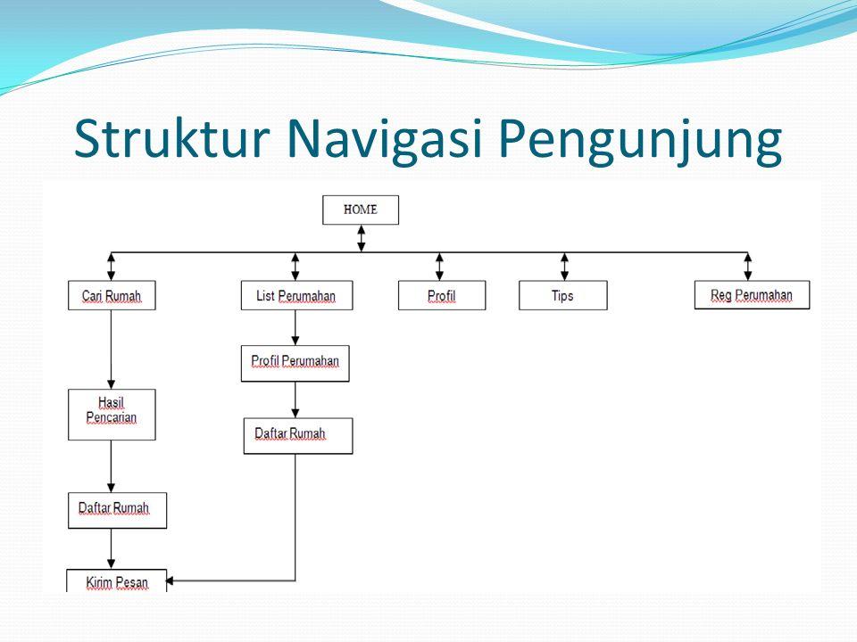 Struktur Navigasi Pengunjung