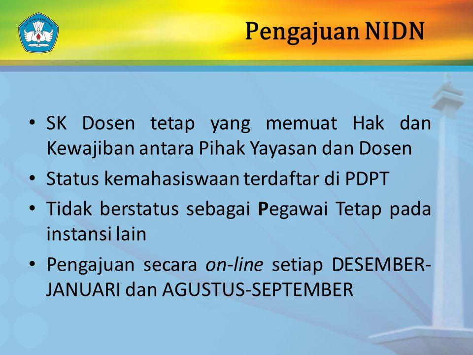 Pengajuan NIDN SK Dosen tetap yang memuat Hak dan Kewajiban antara Pihak Yayasan dan Dosen. Status kemahasiswaan terdaftar di PDPT.