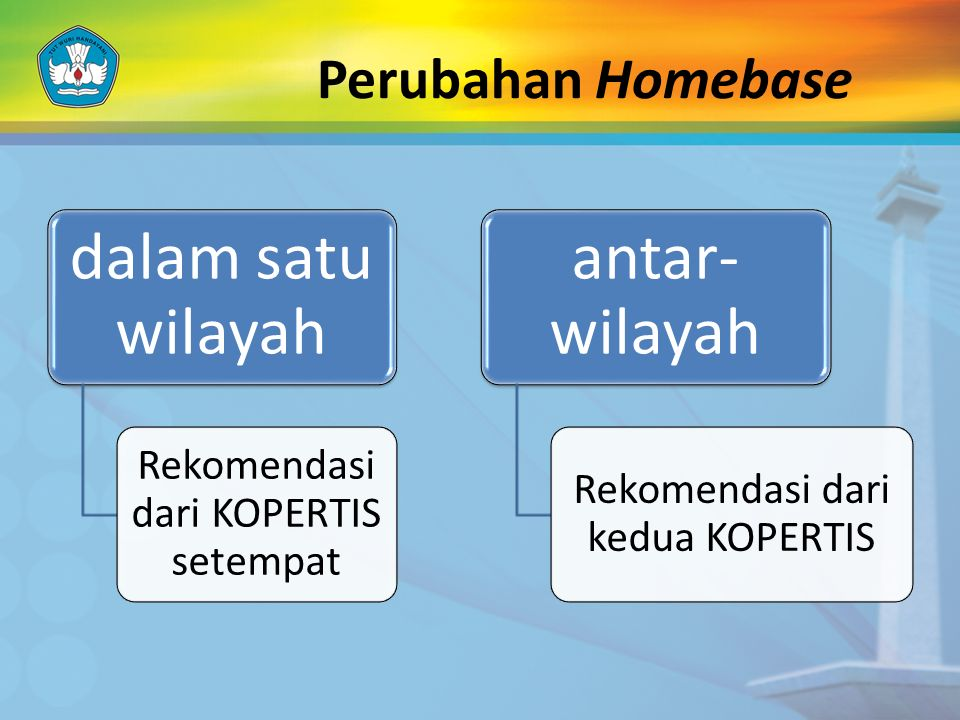 dalam satu wilayah antar-wilayah Perubahan Homebase