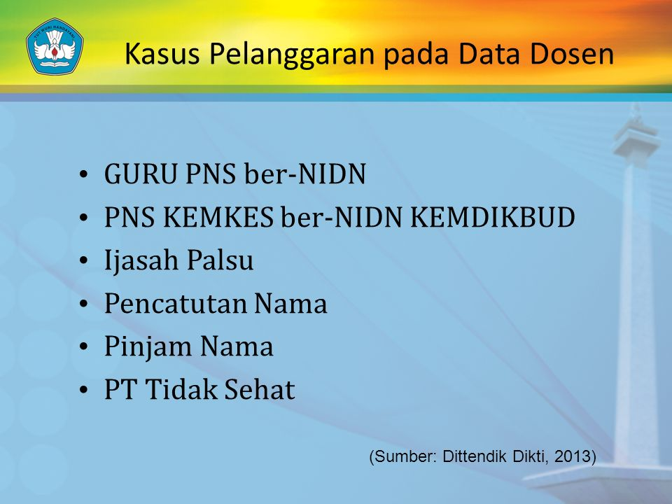 Kasus Pelanggaran pada Data Dosen