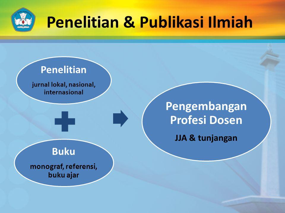 Penelitian & Publikasi Ilmiah