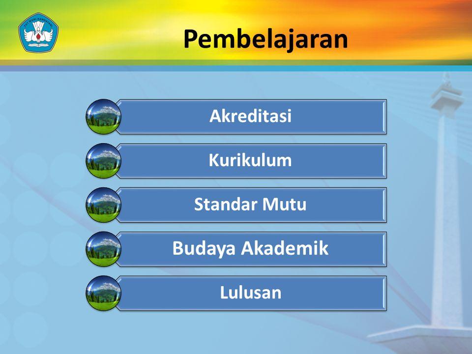 Pembelajaran Akreditasi Kurikulum Standar Mutu Budaya Akademik Lulusan