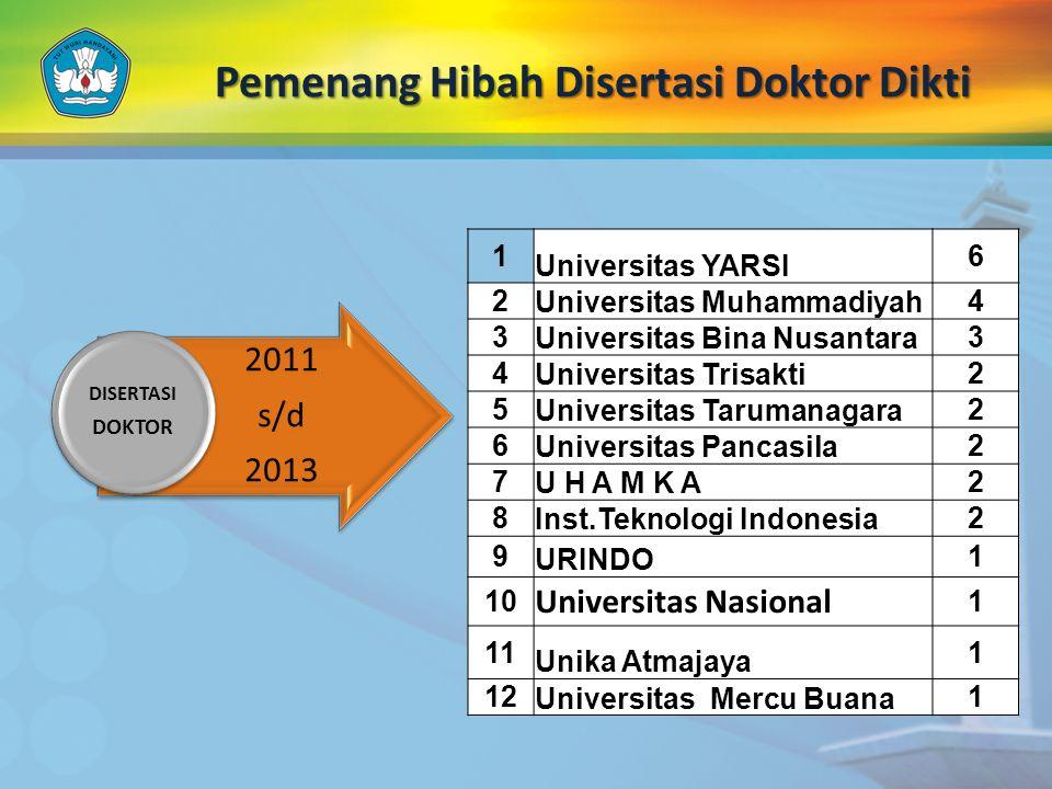 Pemenang Hibah Disertasi Doktor Dikti