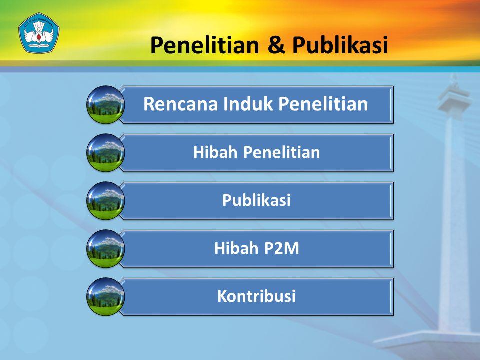 Penelitian & Publikasi