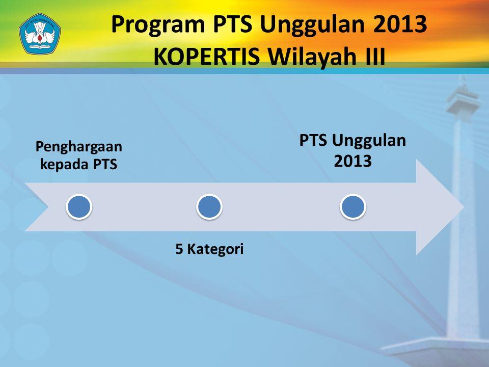 Program PTS Unggulan 2013 KOPERTIS Wilayah III