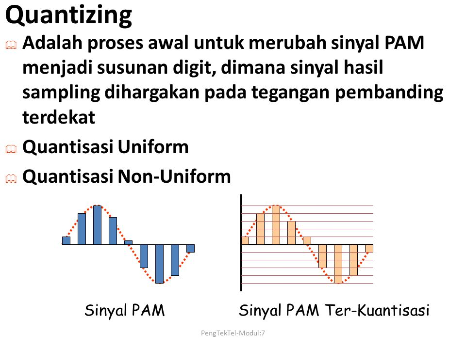 Sinyal PAM Ter-Kuantisasi