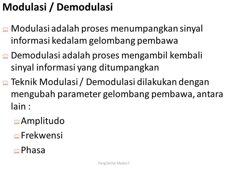 Modulasi / Demodulasi Modulasi adalah proses menumpangkan sinyal informasi kedalam gelombang pembawa.