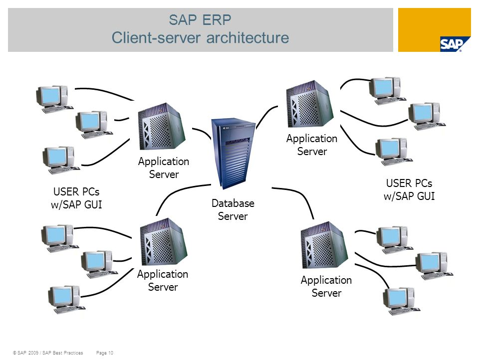 SAP ERP Client-server architecture