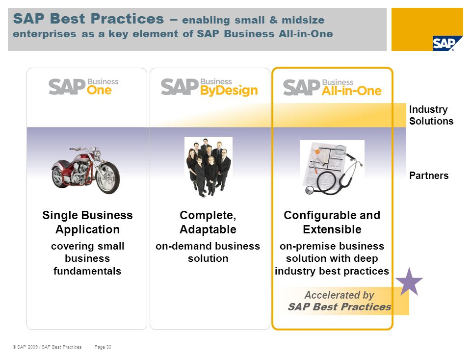 SAP Best Practices – enabling small & midsize enterprises as a key element of SAP Business All-in-One