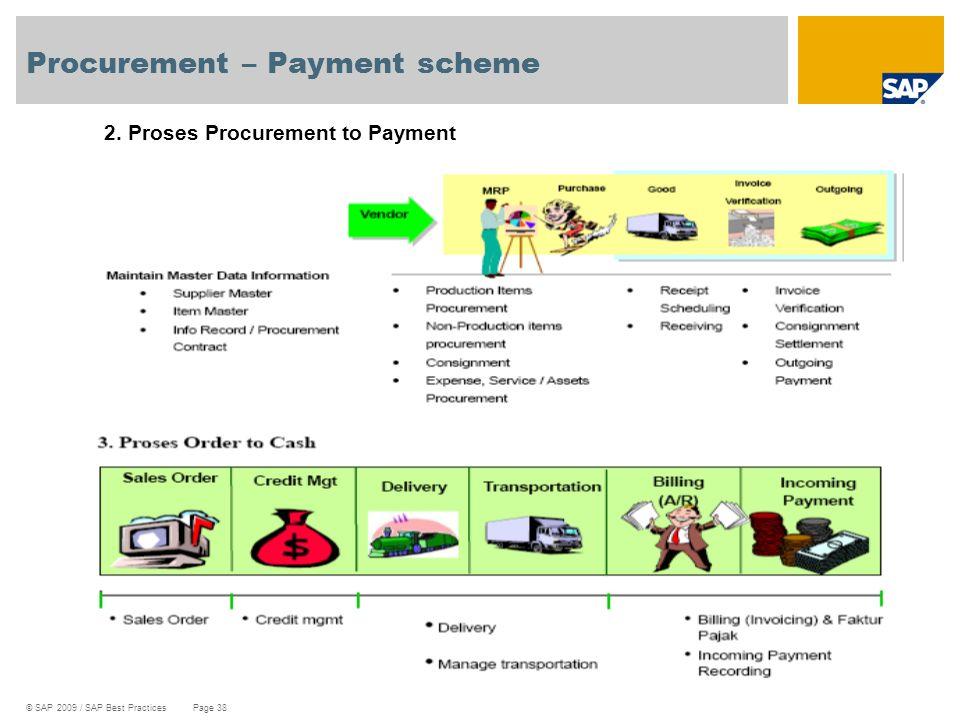 Procurement – Payment scheme