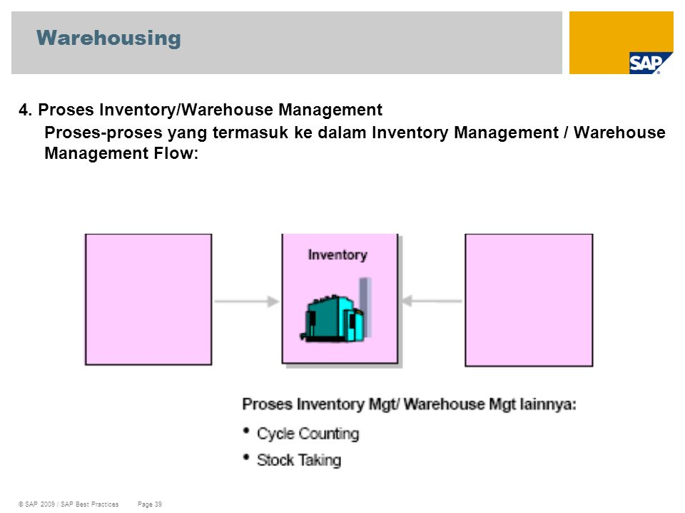 Warehousing 4. Proses Inventory/Warehouse Management.