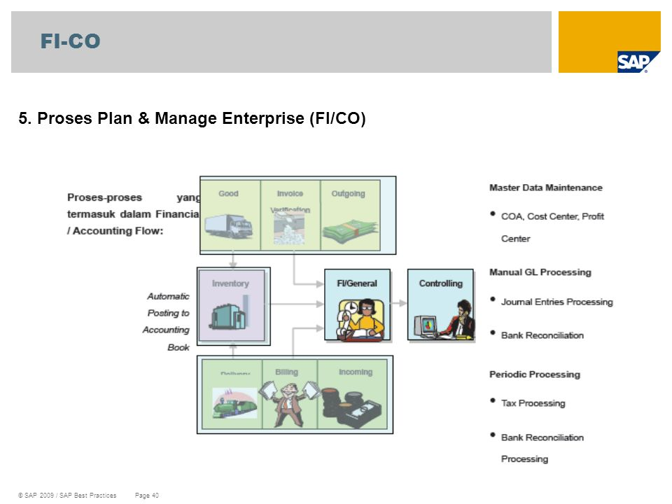FI-CO 5. Proses Plan & Manage Enterprise (FI/CO)