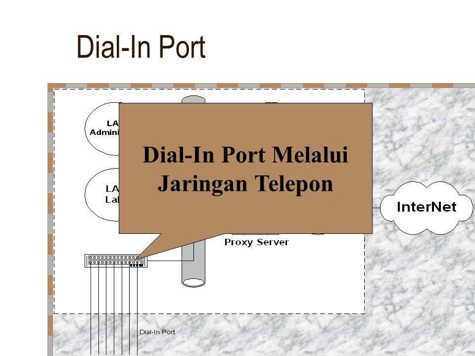 Dial-In Port Dial-In Port Melalui Jaringan Telepon