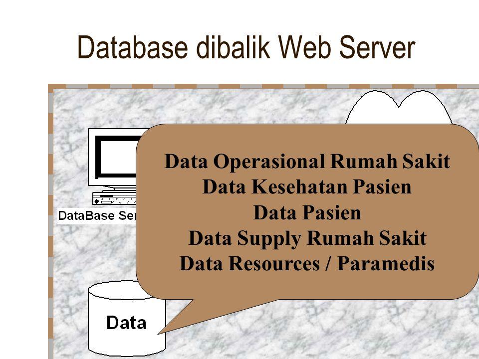 Database dibalik Web Server