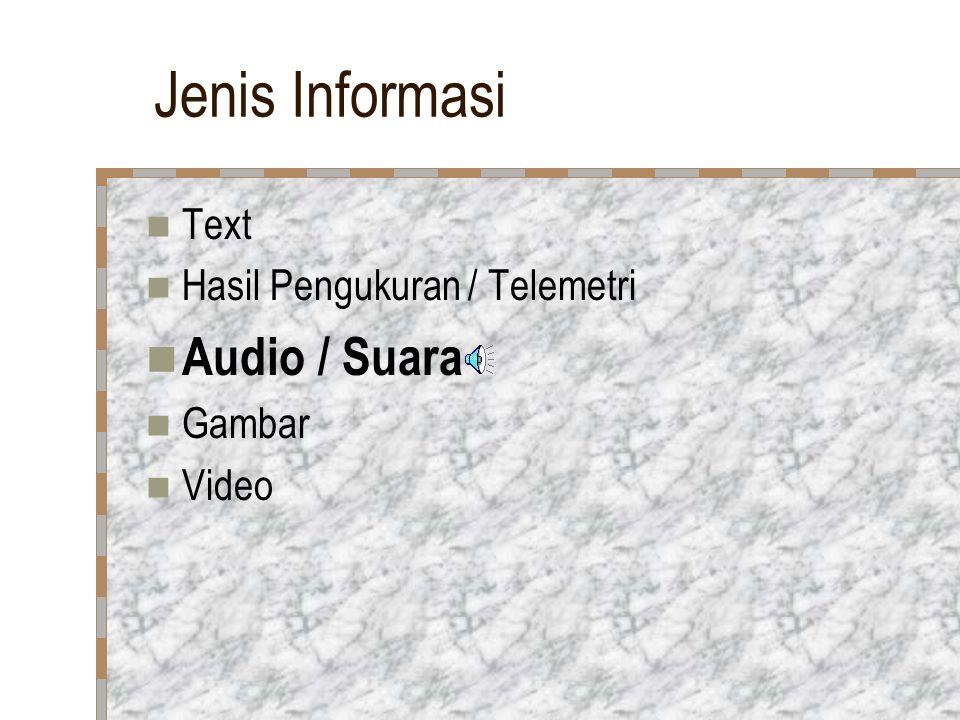 Jenis Informasi Audio / Suara Text Hasil Pengukuran / Telemetri Gambar