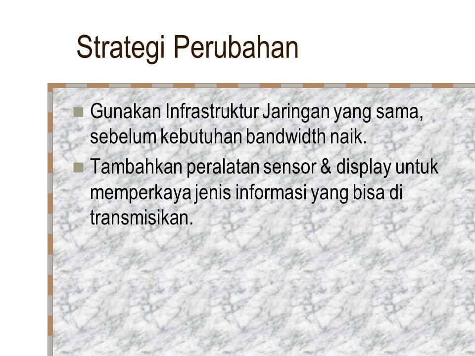 Strategi Perubahan Gunakan Infrastruktur Jaringan yang sama, sebelum kebutuhan bandwidth naik.