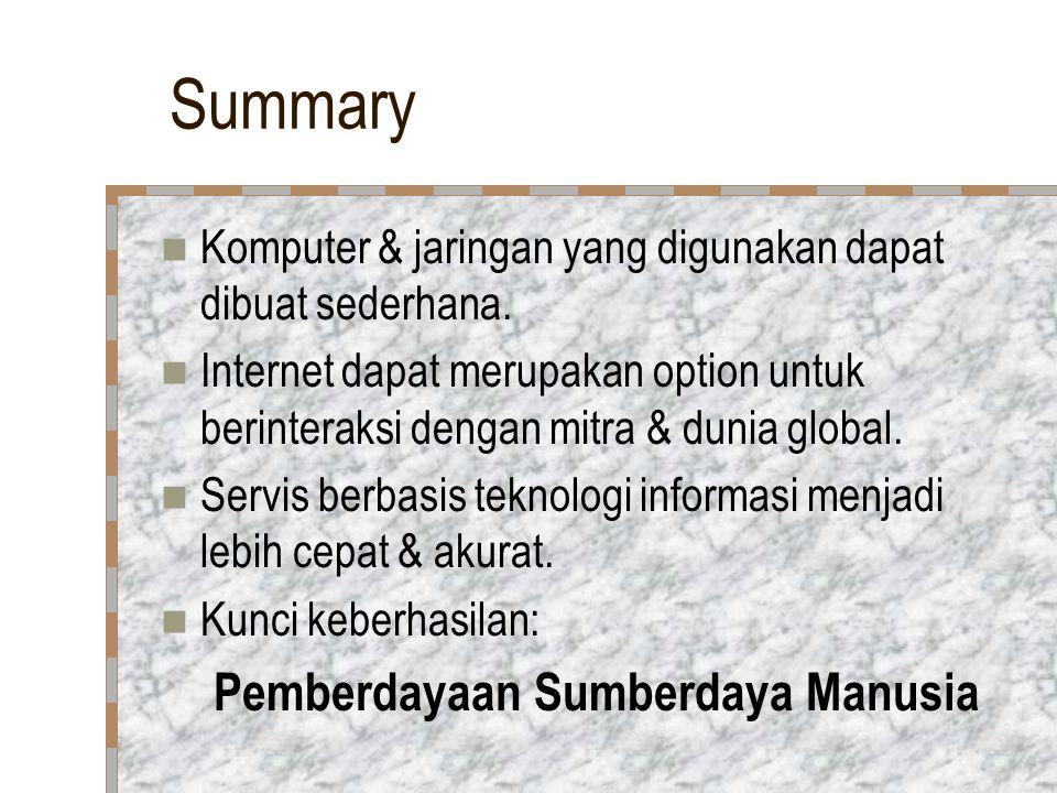 Summary Pemberdayaan Sumberdaya Manusia