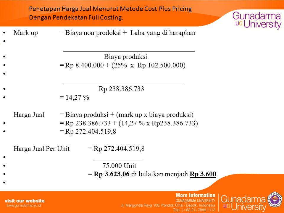 Penetapan Harga Jual Menurut Metode Cost Plus Pricing Dengan Pendekatan Full Costing.
