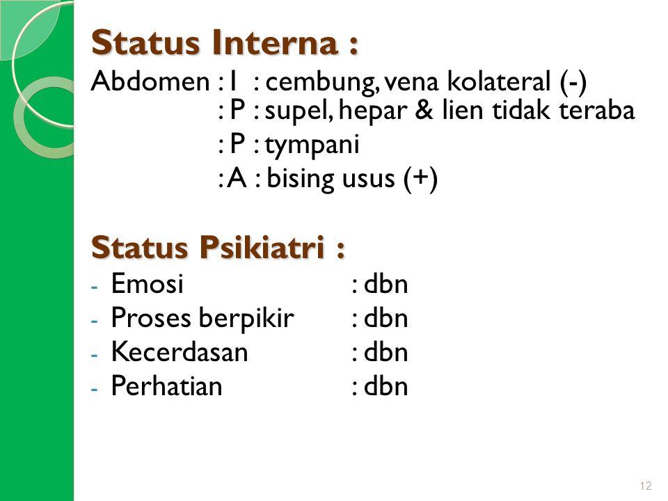Status Interna : Status Psikiatri :